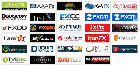 Forex trader ranking