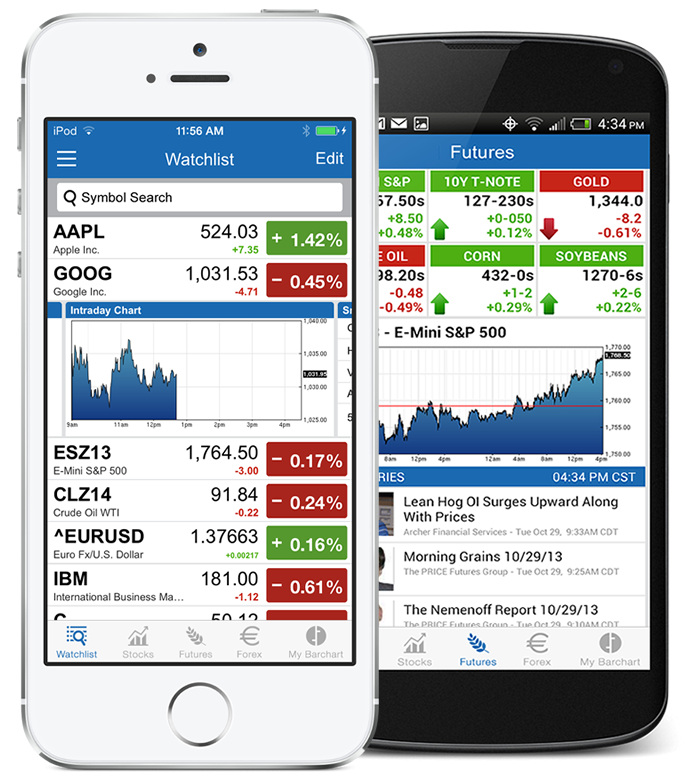 Hot forex mobile app