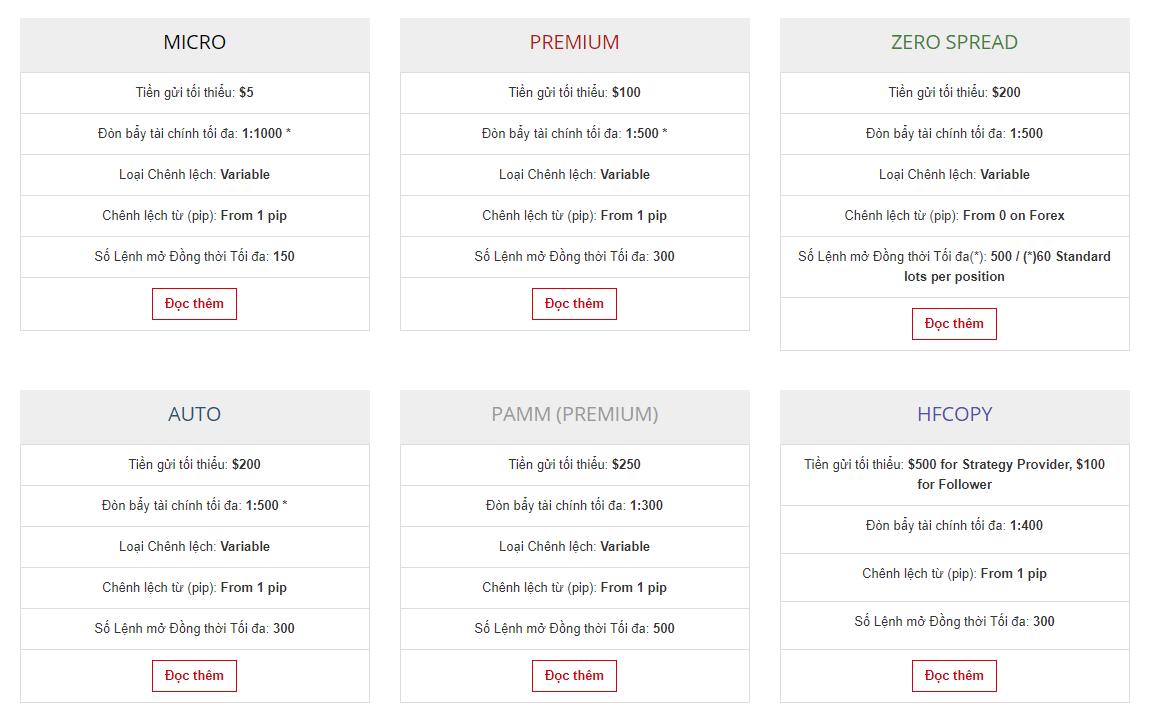 Đánh Giá Sàn Môi Giới HotForex - Dẫn Đầu Thị Trường 2021 - Topbrokervn.com